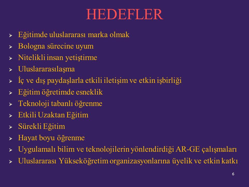 İLKELER   Atatürk milliyetçiliğine, ilke ve devrimlerine bağlı olmak   İnsan Merkezlilik, Hizmete Odaklılık ve Çevreye duyarlılık   Etik değerlere bağlılık   Cazibe Merkezlilik   Uluslararasılık   Sosyal sorumluluk   Topluma hizmet   Öğrenci merkezlilik   Bilgiye ve bilimsel düşünceye önem vermek   Değişime Uyum ve Yenilikçilik   Disiplinler arası yaklaşım   Ortak Akıl ve Katılımcı yönetim 5