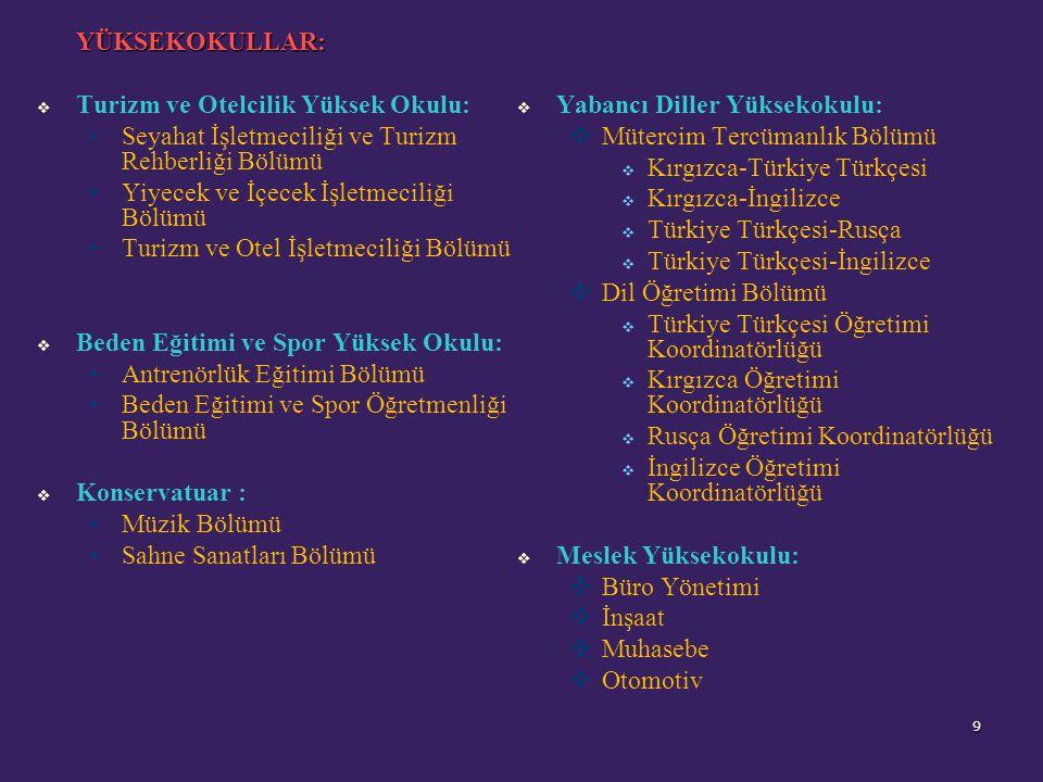 FAKÜLTELERİMİZ   İktisadi Ve İdari Bilimler Fakültesi: İktisat Bölümü İşletme Bölümü Maliye Bölümü Uluslararası İlişkiler Bölümü   Edebiyat Fakültesi: Türkoloji Bölümü Tarih Bölümü Sosyoloji Bölümü Felsefe Bölümü Doğu Dilleri Bölümü   Çin Dili ve Edebiyatı   Rus Dili ve Edebiyatı Batı Dilleri Bölümü   İngiliz Dili ve Edebiyatı   Fen Fakültesi: Biyoloji Bölümü Matematik Bölümü   Mühendislik Fakültesi: Bilgisayar Mühendisliği Bölümü Çevre Mühendisliği Bölümü Gıda Mühendisliği Bölümü Kimya Mühendisliği Bölümü   İletişim Fakültesi: Radyo, Televizyon ve Sinema Bölümü Gazetecilik Bölümü Halkla İlişkiler Bölümü   İlahiyat Fakültesi: İlahiyat Bölümü   Veteriner Fakültesi: Temel Bilimler Bölümü   Ziraat Fakültesi: Bahçe ve Tarla Bitkileri Bölümü Bitki Koruma Bölümü Zootekni Bölümü   Güzel Sanatlar Fakültesi: Fotoğraf Bölümü Grafik Bölümü Heykel Bölümü Peyzaj ve Çevre Tasarımı Bölümü Resim Bölümü Seramik Bölümü 8