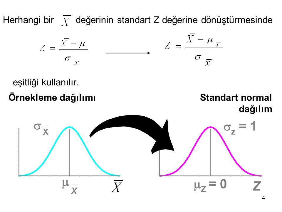 4 Herhangi bir değerinin standart Z değerine dönüştürmesinde eşitliği kullanılır.  Z = 0  z  = 1 Z Örnekleme dağılımıStandart normal dağılım   X