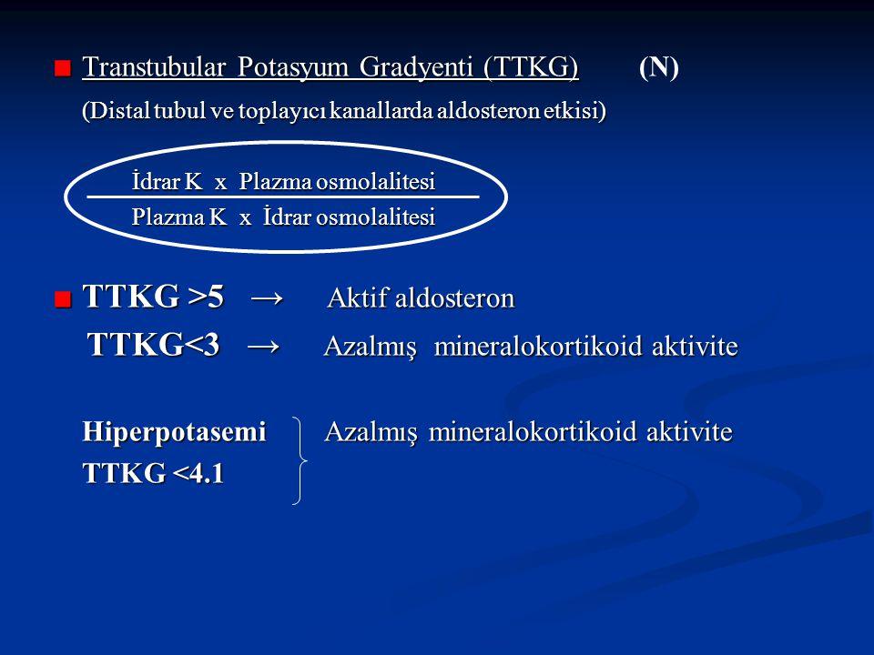 ■ Transtubular Potasyum Gradyenti (TTKG) ■ Transtubular Potasyum Gradyenti (TTKG) (N) (Distal tubul ve toplayıcı kanallarda aldosteron etkisi) (Distal tubul ve toplayıcı kanallarda aldosteron etkisi) İdrar K x Plazma osmolalitesi İdrar K x Plazma osmolalitesi Plazma K x İdrar osmolalitesi Plazma K x İdrar osmolalitesi ■ TTKG >5 → Aktif aldosteron TTKG<3 → Azalmış mineralokortikoid aktivite TTKG<3 → Azalmış mineralokortikoid aktivite Hiperpotasemi Azalmış mineralokortikoid aktivite Hiperpotasemi Azalmış mineralokortikoid aktivite TTKG <4.1 TTKG <4.1