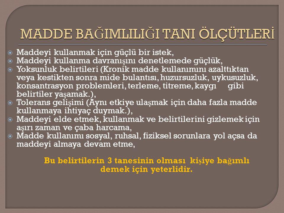 BA Ğ IMLILIK NASIL GEL İŞİ R.
