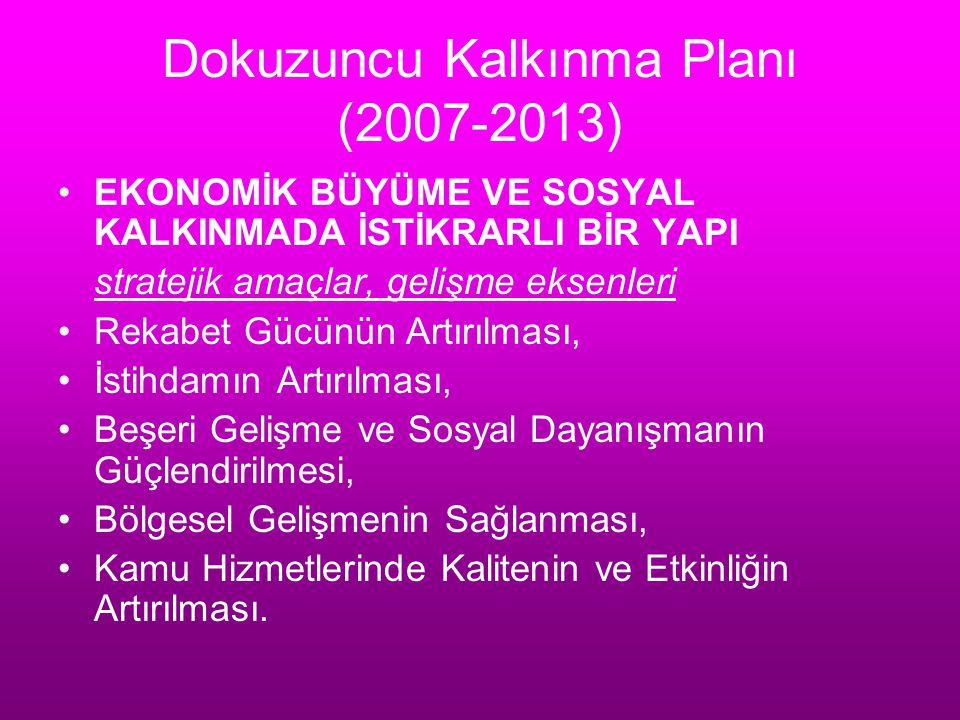 Dokuzuncu Kalkınma Planı (2007-2013) EKONOMİK BÜYÜME VE SOSYAL KALKINMADA İSTİKRARLI BİR YAPI stratejik amaçlar, gelişme eksenleri Rekabet Gücünün Art