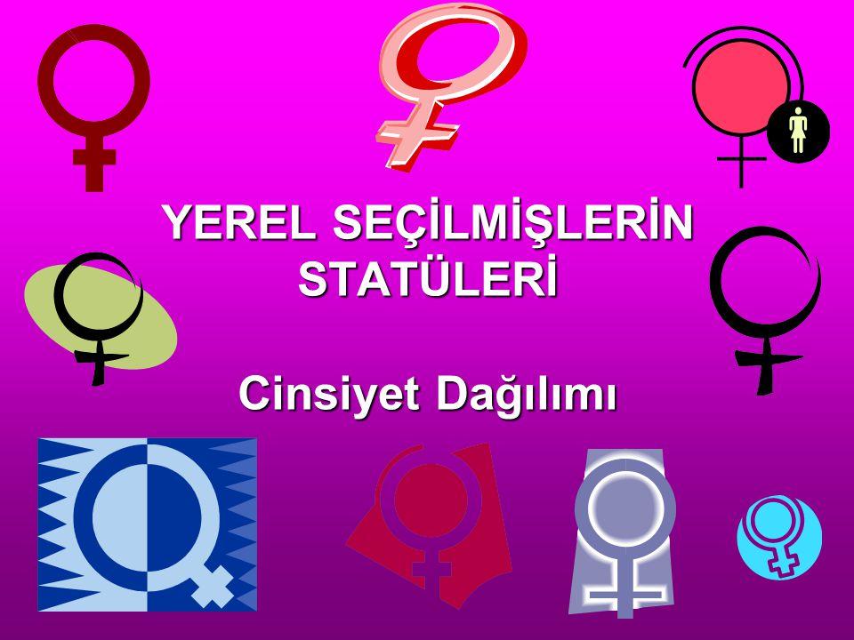 YEREL SEÇİLMİŞLERİN STATÜLERİ Cinsiyet Dağılımı