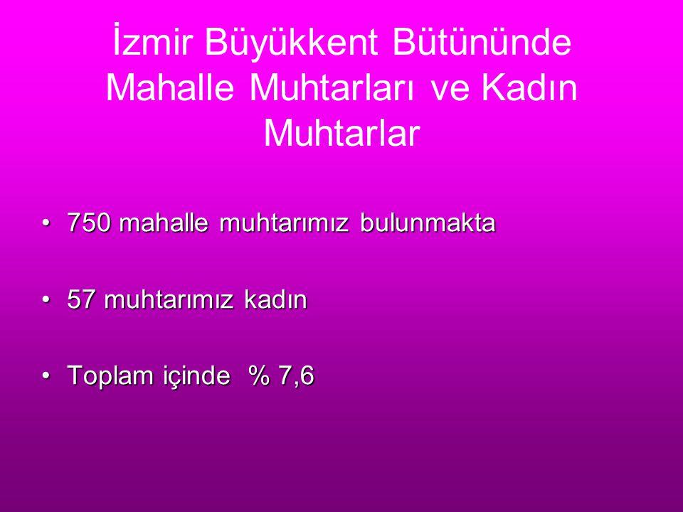 İzmir Büyükkent Bütününde Mahalle Muhtarları ve Kadın Muhtarlar 750 mahalle muhtarımız bulunmakta750 mahalle muhtarımız bulunmakta 57 muhtarımız kadın