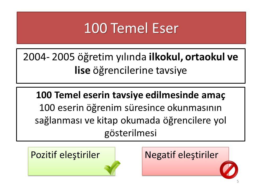 2004- 2005 öğretim yılında ilkokul, ortaokul ve lise öğrencilerine tavsiye 100 Temel Eser 100 Temel eserin tavsiye edilmesinde amaç 100 eserin öğrenim