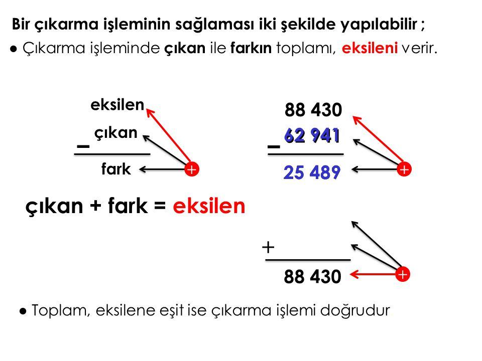 ● Çıkarma işleminde çıkan ile farkın toplamı, eksileni verir. eksilen çıkan fark + 88 430 + 62 941 25 489 62 941 + 25 489 88 430 çıkan + fark = eksile