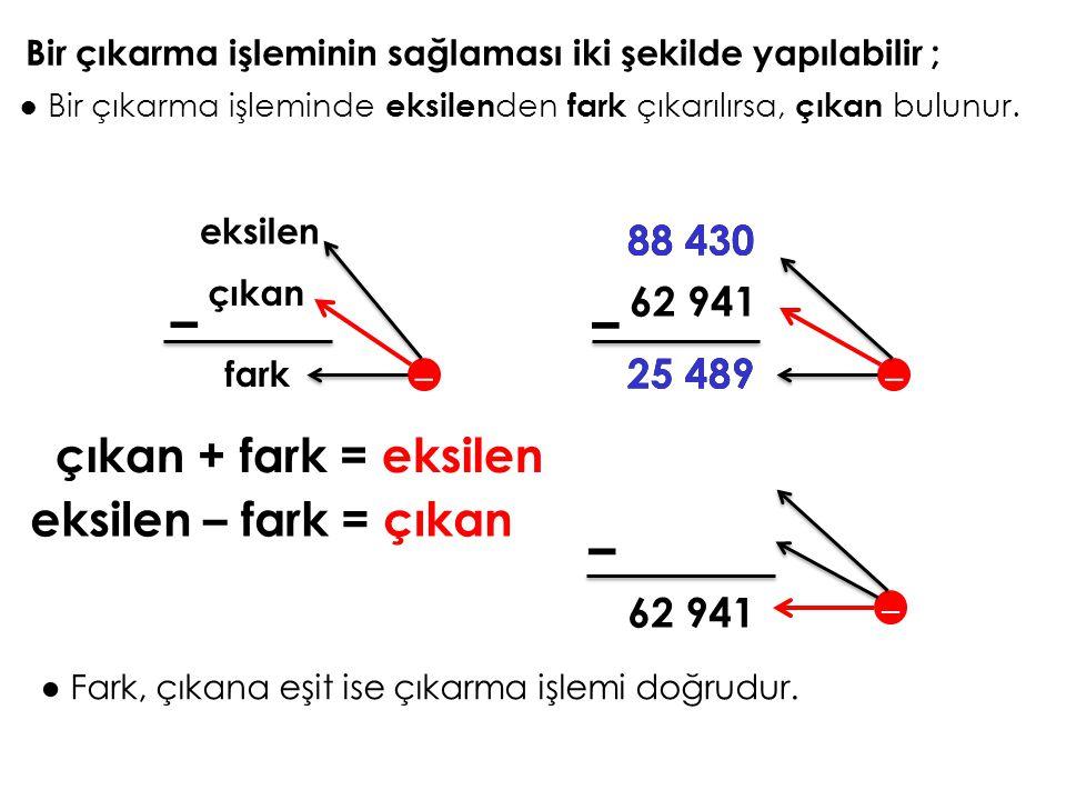 ● Bir çıkarma işleminde eksilen den fark çıkarılırsa, çıkan bulunur. eksilen çıkan fark – 88 430 – 62 941 25 489 88 430 – 25 489 62 941 eksilen – fark
