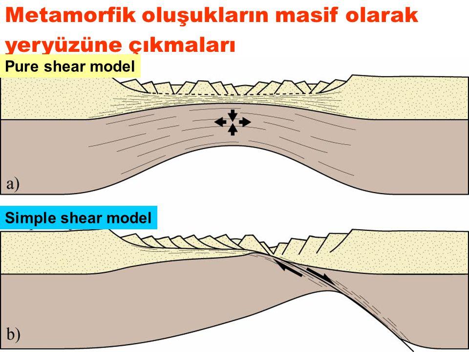 Metamorfik oluşukların masif olarak yeryüzüne çıkmaları Pure shear model Simple shear model