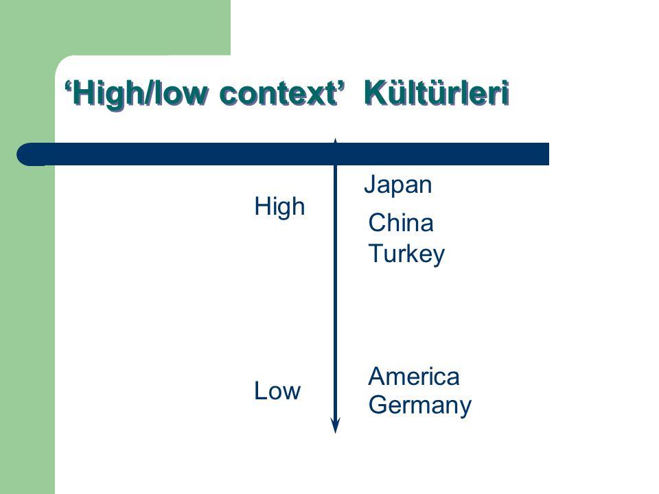 'High/low context' Kültürleri High Low China Turkey America Japan Germany