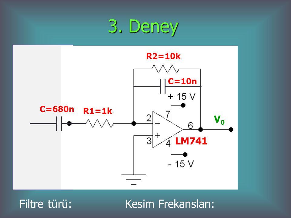 3. Deney V0V0 LM741 R2=10k R1=1k C=680n Filtre türü: Kesim Frekansları: C=10n