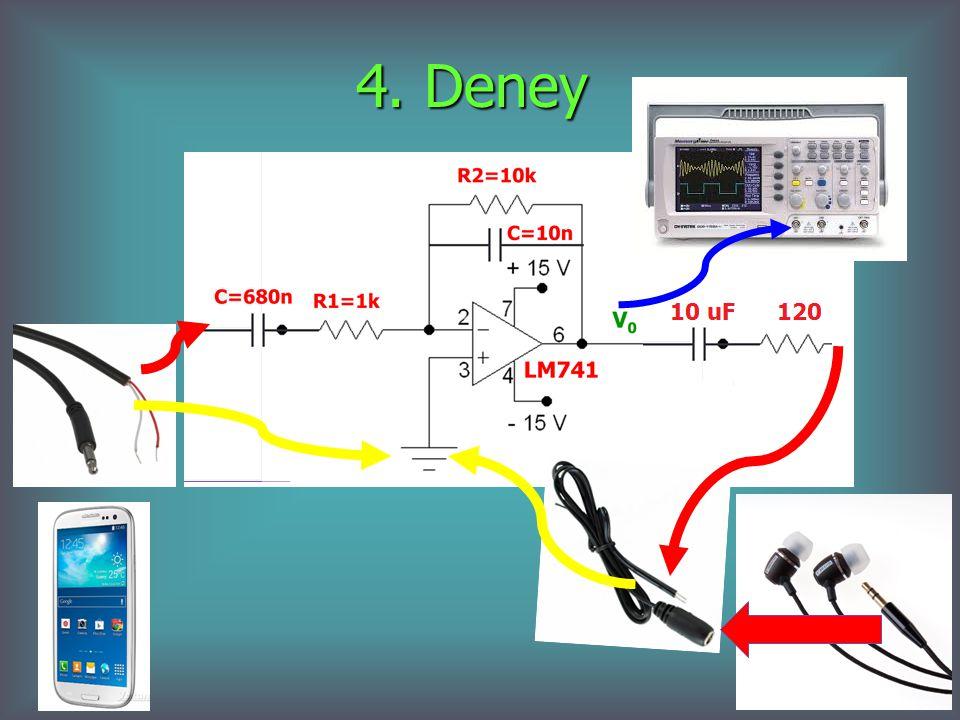 4. Deney