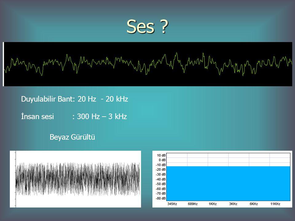 Ses ? Duyulabilir Bant: 20 Hz - 20 kHz İnsan sesi : 300 Hz – 3 kHz Beyaz Gürültü