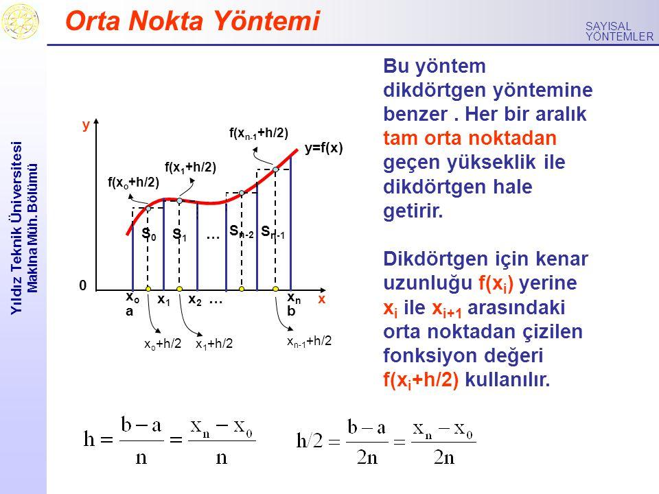 Yıldız Teknik Üniversitesi Makina Müh.Bölümü SAYISAL YÖNTEMLER...