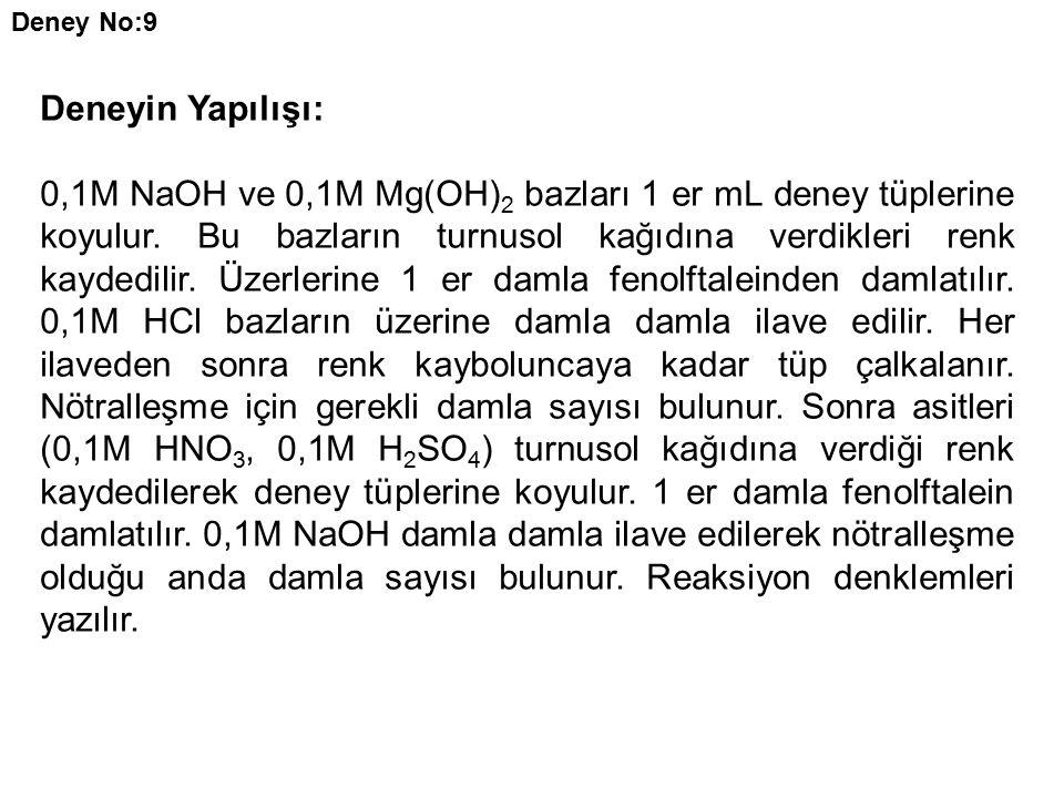 Deney No:9 Deneyin Yapılışı: 0,1M NaOH ve 0,1M Mg(OH) 2 bazları 1 er mL deney tüplerine koyulur.