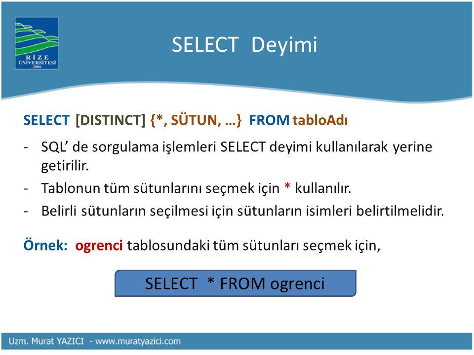 SELECT Deyimi SELECT [DISTINCT] {*, SÜTUN, …} FROM tabloAdı -SQL' de sorgulama işlemleri SELECT deyimi kullanılarak yerine getirilir. -Tablonun tüm sü