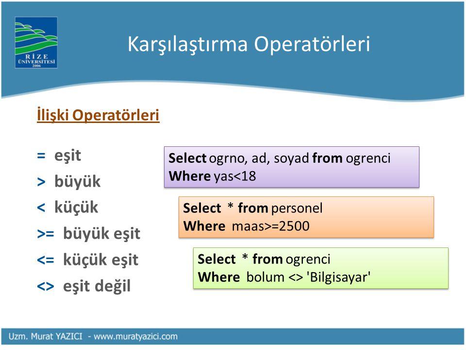 Karşılaştırma Operatörleri İlişki Operatörleri = eşit > büyük < küçük >= büyük eşit <= küçük eşit <> eşit değil Select ogrno, ad, soyad from ogrenci W