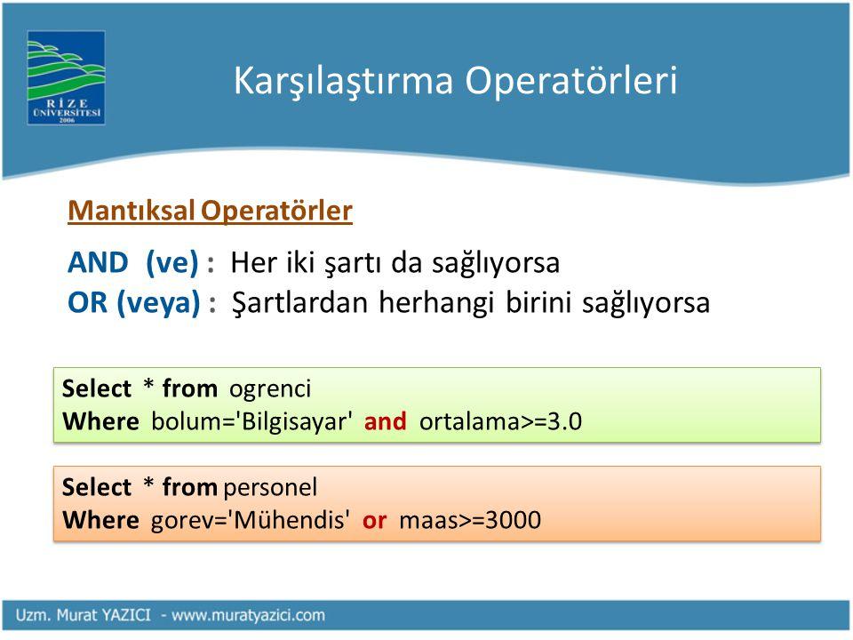 Karşılaştırma Operatörleri Mantıksal Operatörler AND (ve) : Her iki şartı da sağlıyorsa OR (veya) : Şartlardan herhangi birini sağlıyorsa Select * fro