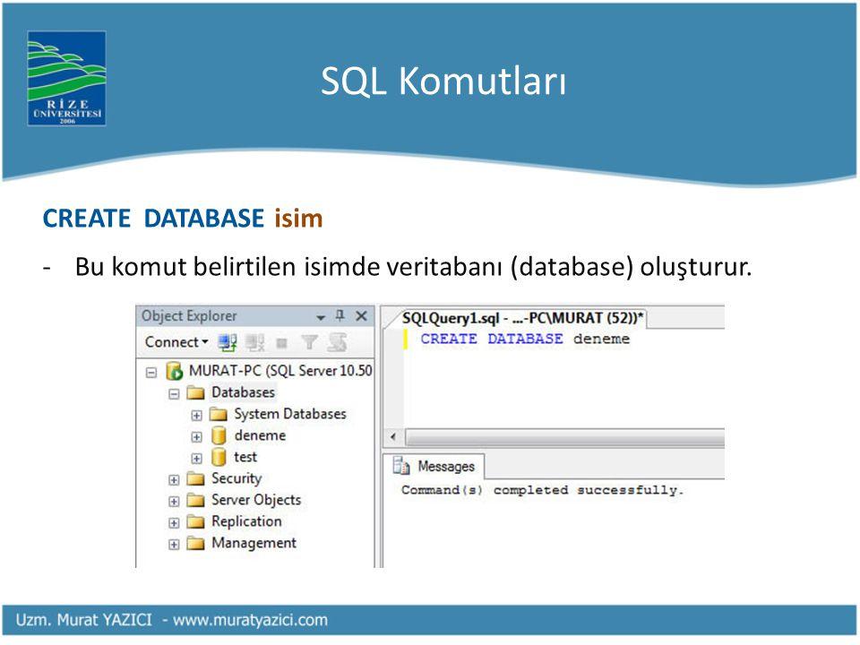 SQL Komutları CREATE DATABASE isim -Bu komut belirtilen isimde veritabanı (database) oluşturur.