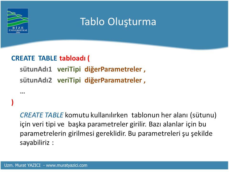 Tablo Oluşturma CREATE TABLE tabloadı ( sütunAdı1 veriTipi diğerParametreler, sütunAdı2 veriTipi diğerParamatreler, … ) CREATE TABLE komutu kullanılır