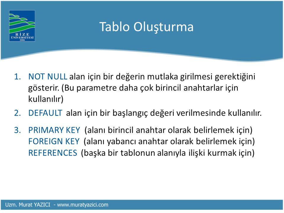 Tablo Oluşturma 1.NOT NULL alan için bir değerin mutlaka girilmesi gerektiğini gösterir. (Bu parametre daha çok birincil anahtarlar için kullanılır) 2