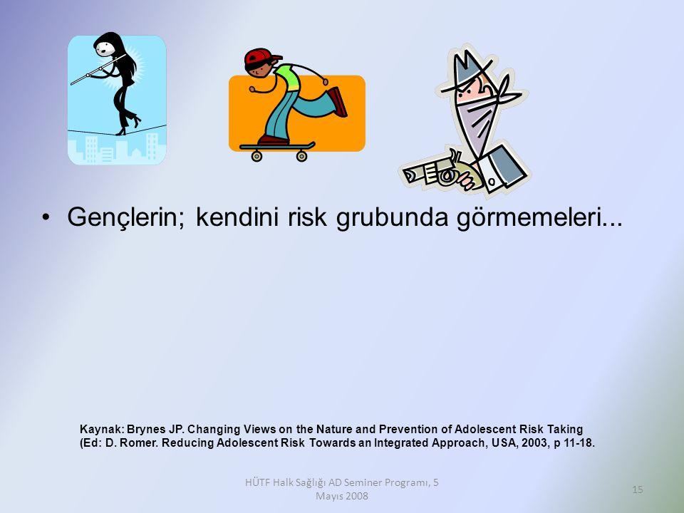 HÜTF Halk Sağlığı AD Seminer Programı, 5 Mayıs 2008 Gençlerin; kendini risk grubunda görmemeleri... Kaynak: Brynes JP. Changing Views on the Nature an