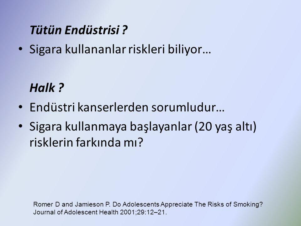 Tütün Endüstrisi ? Sigara kullananlar riskleri biliyor… Halk ? Endüstri kanserlerden sorumludur… Sigara kullanmaya başlayanlar (20 yaş altı) risklerin