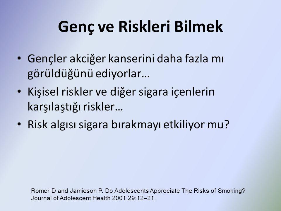 Genç ve Riskleri Bilmek Gençler akciğer kanserini daha fazla mı görüldüğünü ediyorlar… Kişisel riskler ve diğer sigara içenlerin karşılaştığı riskler… Risk algısı sigara bırakmayı etkiliyor mu.