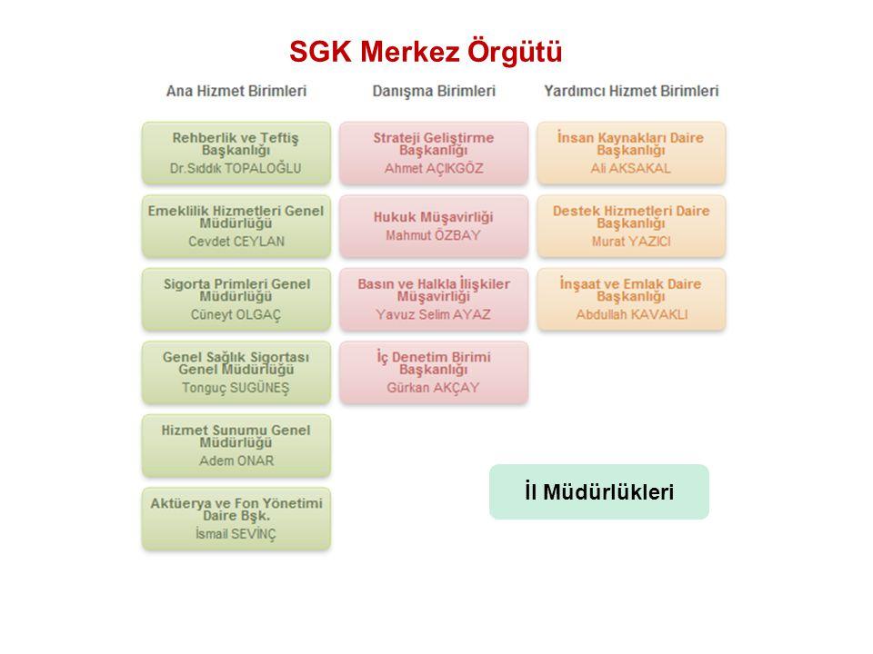 SGK Merkez Örgütü İl Müdürlükleri