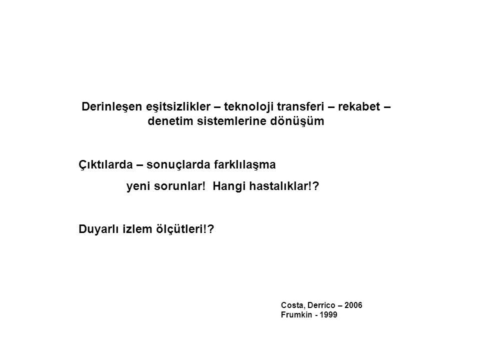 ILO ICOH Sendikalar – ETUC …