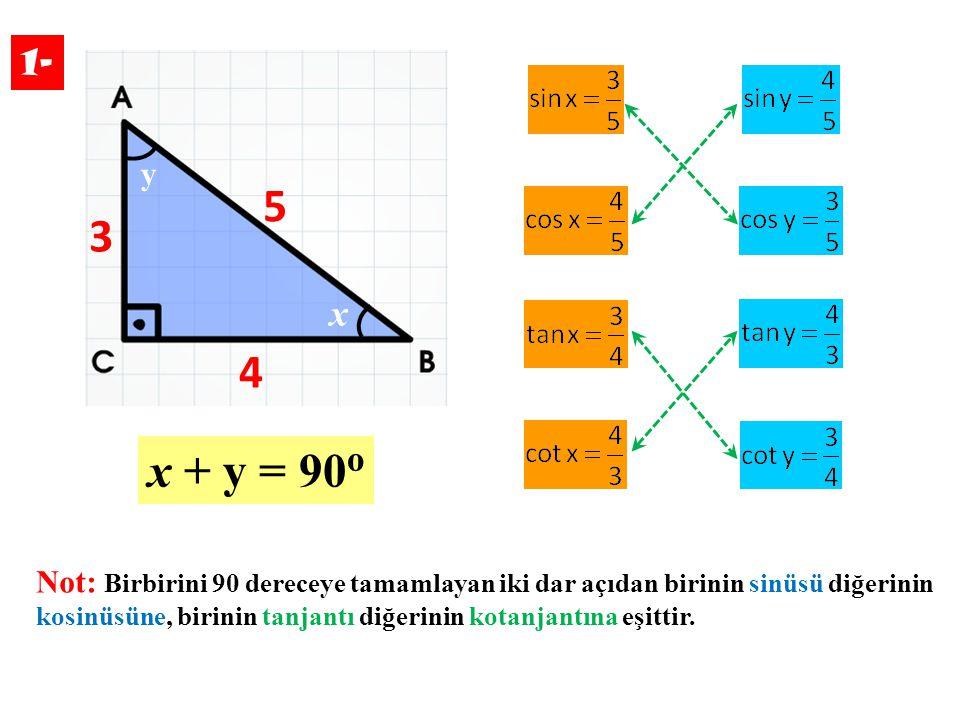 3 4 5 x y x + y = 90 o Not: Birbirini 90 dereceye tamamlayan iki dar açıdan birinin sinüsü diğerinin kosinüsüne, birinin tanjantı diğerinin kotanjantı