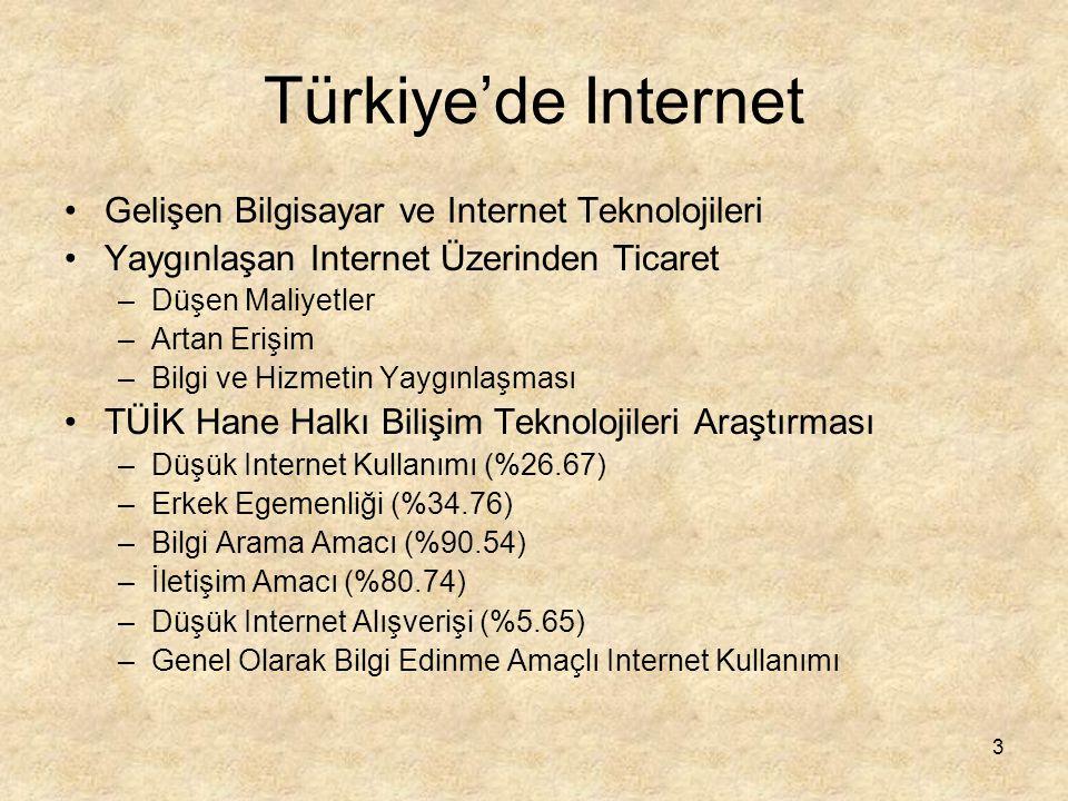 3 Türkiye'de Internet Gelişen Bilgisayar ve Internet Teknolojileri Yaygınlaşan Internet Üzerinden Ticaret –Düşen Maliyetler –Artan Erişim –Bilgi ve Hi