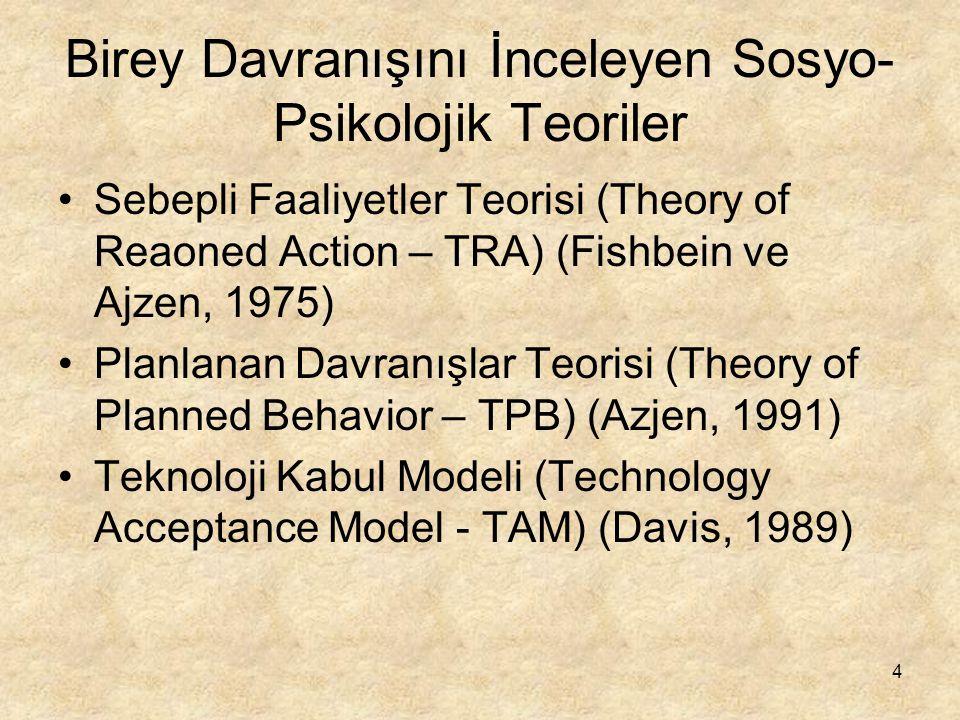 4 Birey Davranışını İnceleyen Sosyo- Psikolojik Teoriler Sebepli Faaliyetler Teorisi (Theory of Reaoned Action – TRA) (Fishbein ve Ajzen, 1975) Planla