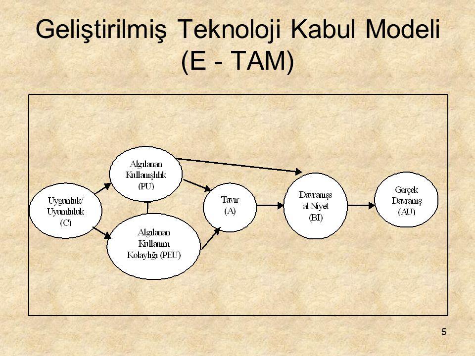 5 Geliştirilmiş Teknoloji Kabul Modeli (E - TAM)