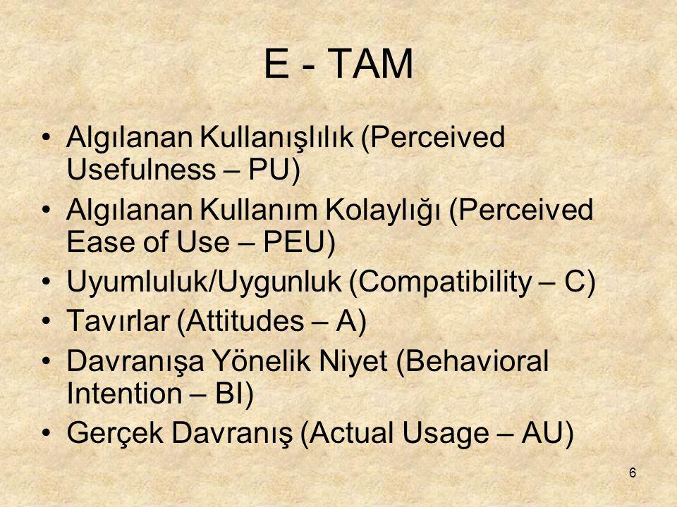 6 E - TAM Algılanan Kullanışlılık (Perceived Usefulness – PU) Algılanan Kullanım Kolaylığı (Perceived Ease of Use – PEU) Uyumluluk/Uygunluk (Compatibi