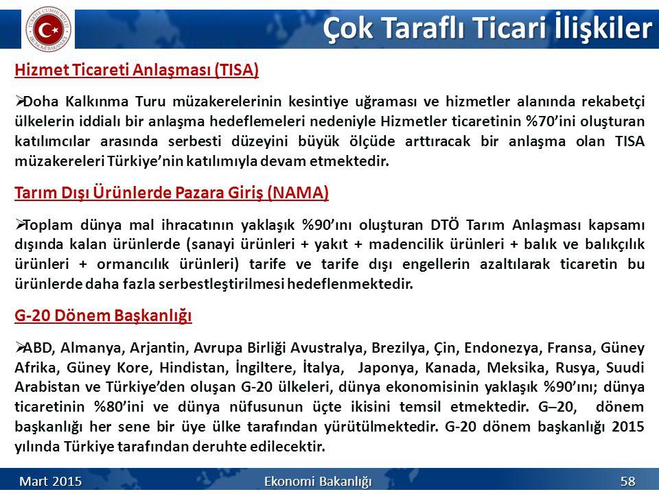 Çok Taraflı Ticari İlişkiler Mart 2015 Ekonomi Bakanlığı Hizmet Ticareti Anlaşması (TISA)  Doha Kalkınma Turu müzakerelerinin kesintiye uğraması ve hizmetler alanında rekabetçi ülkelerin iddialı bir anlaşma hedeflemeleri nedeniyle Hizmetler ticaretinin %70'ini oluşturan katılımcılar arasında serbesti düzeyini büyük ölçüde arttıracak bir anlaşma olan TISA müzakereleri Türkiye'nin katılımıyla devam etmektedir.