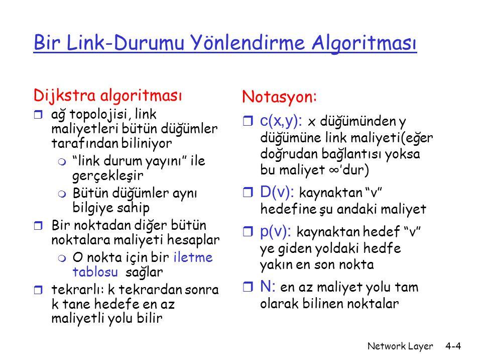 Network Layer4-5 Dijkstra algoritması: örnek Adım 0 1 2 3 4 5 N u ux uxy uxyv uxyvw uxyvwz D(v),p(v) 2,u D(w),p(w) 5,u 4,x 3,y D(x),p(x) 1,u D(y),p(y) ∞ 2,x D(z),p(z) ∞ 4,y u y x wv z 2 2 1 3 1 1 2 5 3 5