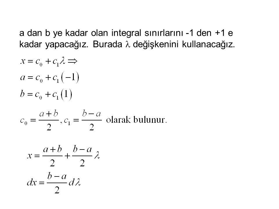 a dan b ye kadar olan integral sınırlarını -1 den +1 e kadar yapacağız. Burada değişkenini kullanacağız.