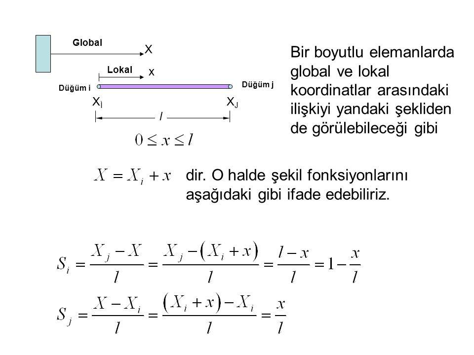 X Global XİXİ XJXJ l Düğüm i Düğüm j Lokal x Bir boyutlu elemanlarda global ve lokal koordinatlar arasındaki ilişkiyi yandaki şekliden de görülebilece