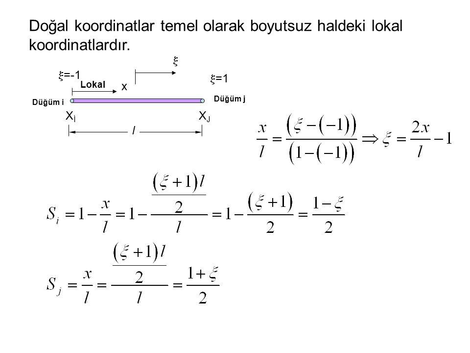 Doğal koordinatlar temel olarak boyutsuz haldeki lokal koordinatlardır. XİXİ XJXJ l Düğüm i Düğüm j Lokal x   =1  =-1