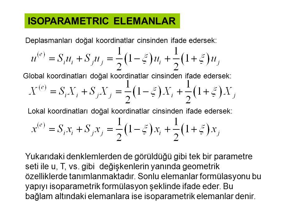 ISOPARAMETRIC ELEMANLAR Deplasmanları doğal koordinatlar cinsinden ifade edersek: Global koordinatları doğal koordinatlar cinsinden ifade edersek: Lok