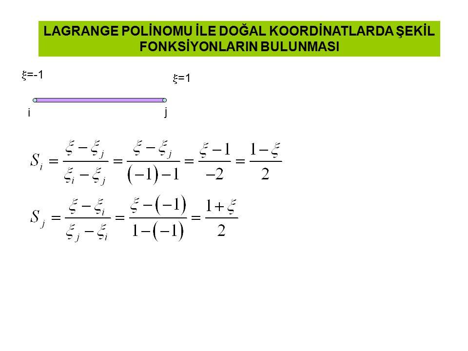 LAGRANGE POLİNOMU İLE DOĞAL KOORDİNATLARDA ŞEKİL FONKSİYONLARIN BULUNMASI  =1  =-1 i j