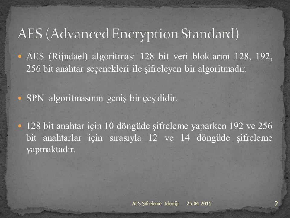 AES algoritmasında her döngü dört katmandan oluşur.