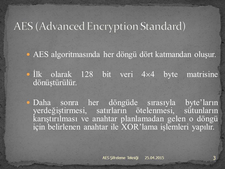25.04.2015 4 AES Şifreleme Tekniği