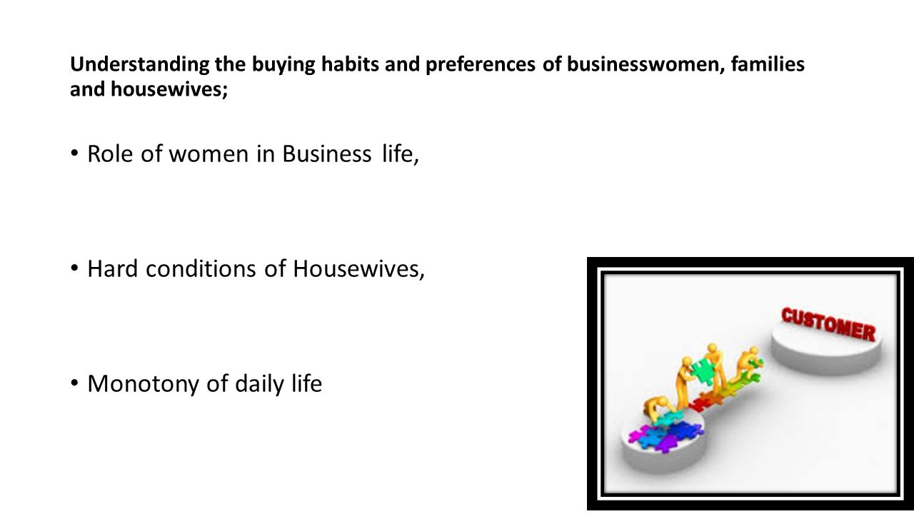 Understanding the buying habits and preferences of businesswomen, families and housewives; Role of women in Business life, Hard conditions of Housewives, Monotony of daily life