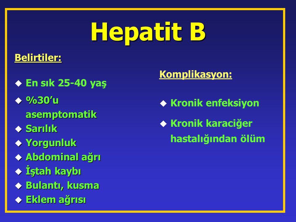 Hepatit B Belirtiler: u u En sık 25-40 yaş u %30'u asemptomatik u %30'u asemptomatik u Sarılık u Yorgunluk u Abdominal ağrı u İştah kaybı u Bulantı, k