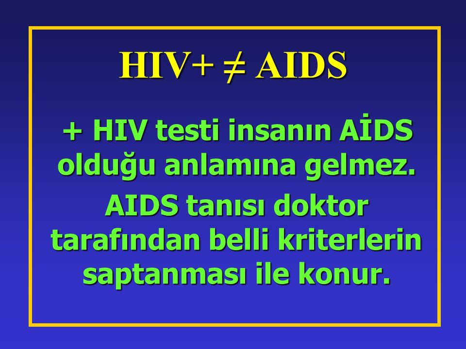 HIV+ ≠ AIDS + HIV testi insanın AİDS olduğu anlamına gelmez. AIDS tanısı doktor tarafından belli kriterlerin saptanması ile konur.