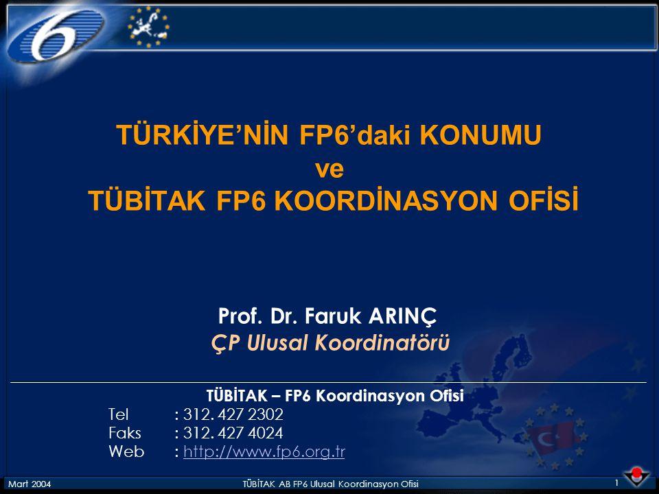 Mart 2004TÜBİTAK AB FP6 Ulusal Koordinasyon Ofisi 22 2.