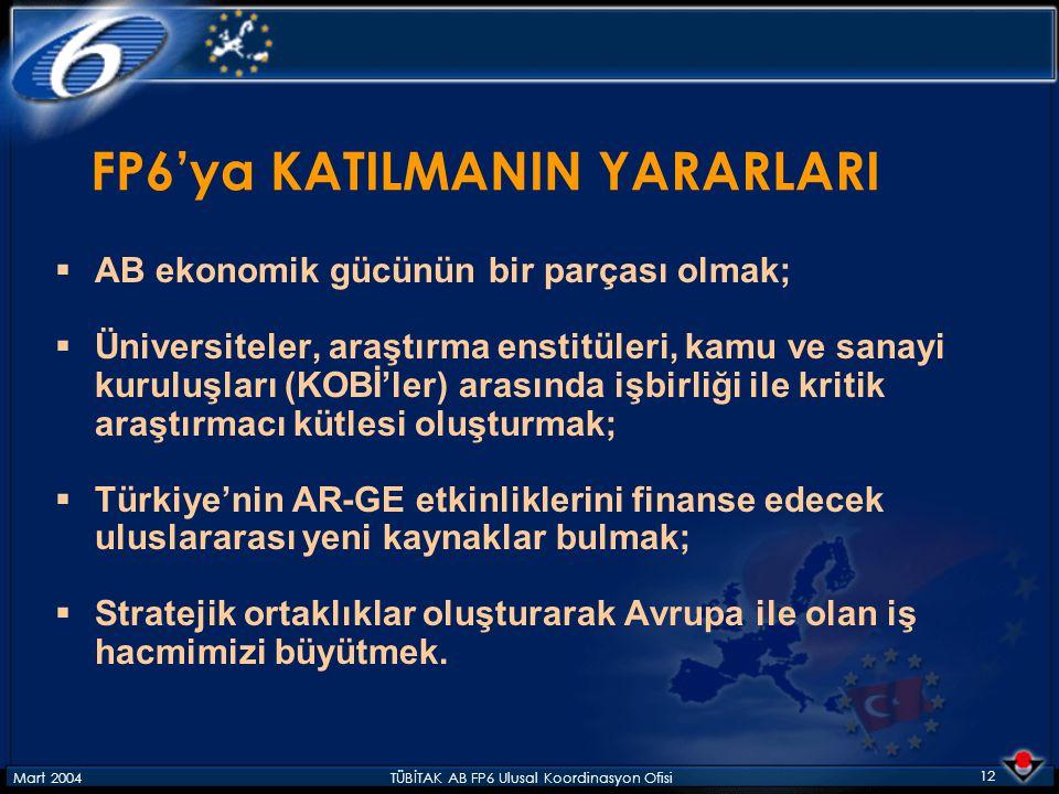 Mart 2004TÜBİTAK AB FP6 Ulusal Koordinasyon Ofisi 12 FP6'ya KATILMANIN YARARLARI  AB ekonomik gücünün bir parçası olmak;  Üniversiteler, araştırma enstitüleri, kamu ve sanayi kuruluşları (KOBİ'ler) arasında işbirliği ile kritik araştırmacı kütlesi oluşturmak;  Türkiye'nin AR-GE etkinliklerini finanse edecek uluslararası yeni kaynaklar bulmak;  Stratejik ortaklıklar oluşturarak Avrupa ile olan iş hacmimizi büyütmek.