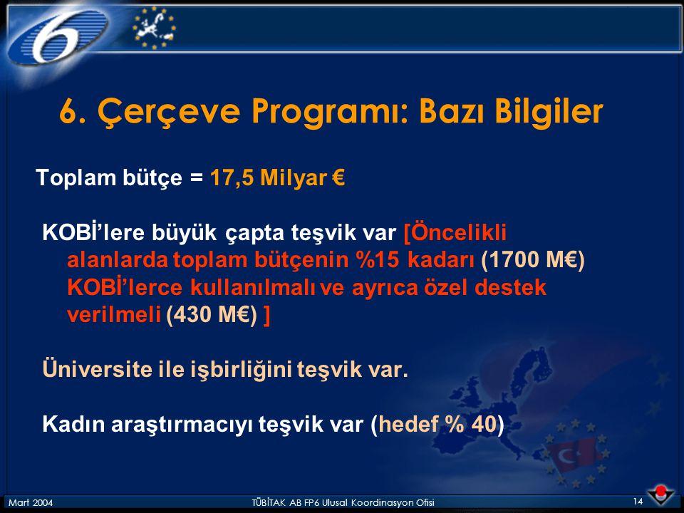 Mart 2004TÜBİTAK AB FP6 Ulusal Koordinasyon Ofisi 14 6. Çerçeve Programı: Bazı Bilgiler Toplam bütçe = 17,5 Milyar € KOBİ'lere büyük çapta teşvik var