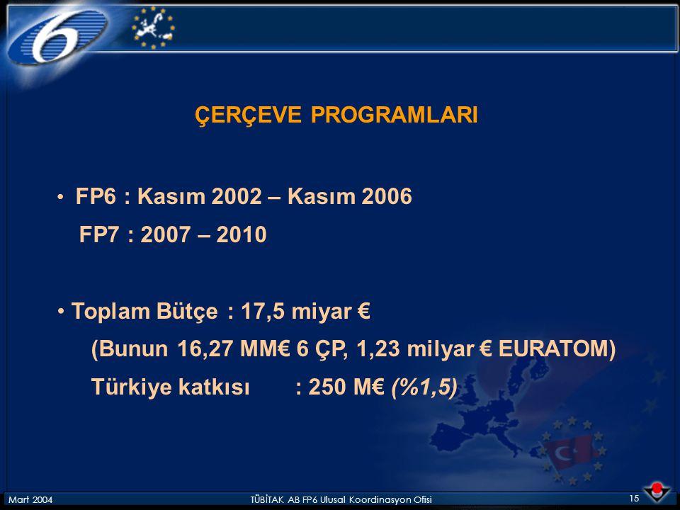 Mart 2004TÜBİTAK AB FP6 Ulusal Koordinasyon Ofisi 15 ÇERÇEVE PROGRAMLARI FP6 : Kasım 2002 – Kasım 2006 FP7 : 2007 – 2010 Toplam Bütçe : 17,5 miyar € (